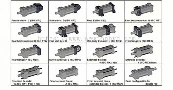 410 - CK Cylinders - Standard Mounting Options