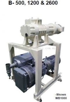 Vacuum Booster for the Food Industry