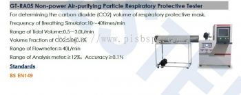 Masks , PPE  Testing Equipments  - CO2 content of the Inhalation Air