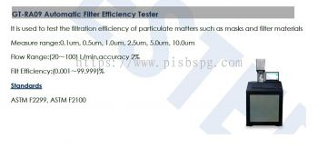 Masks , PPE  Testing Equipments  - Sub-Micron Particle Filtration