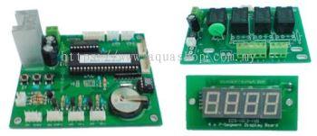 Control Panel ECS-1017-2V1