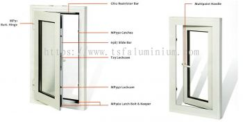 Casement Window Accessories