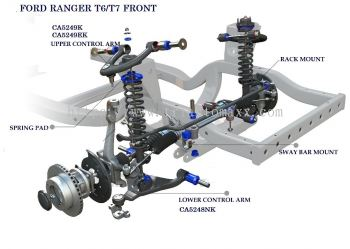 FORD RANGER T6/T7 FRONT SYSTEM