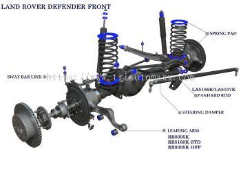 DEFENDER 90/110 '83-86 FRONT SYSTEM