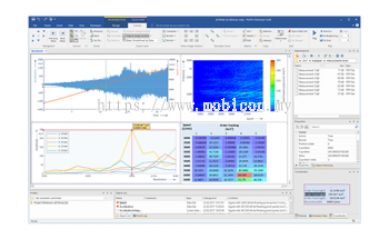 HIOKI FlexPro - Advance software for Analysis and Presentation of Memory HiCorder Data