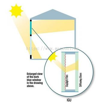 Daylight Redirecting Film
