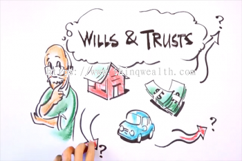 WILL & TRUST / WASIAT & AMANAH