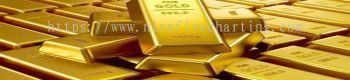 GOLD FUTURES LOCAL / U.S.