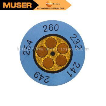 testoterm (+143 to +166 ��C) Mini Indicators
