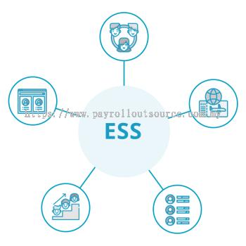 E-Leave /Employee self-service / E-Portal