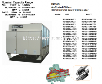 Hitachi Air-Cooled Chiller RCU-AHYZ1