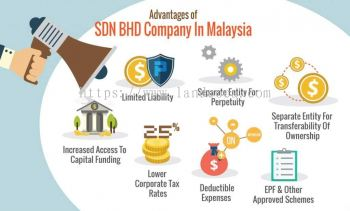 Private Limited Company (Sdn. Bhd.)