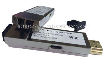HDMI KVM Over Fiber