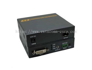 DVI & Stereo Audio to Fiber Converter / Extender set