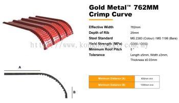 Crimp Curve