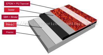 EPDM Flooring