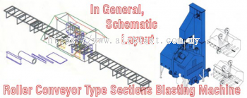 Roll-Conveyor Section Blasting Machines