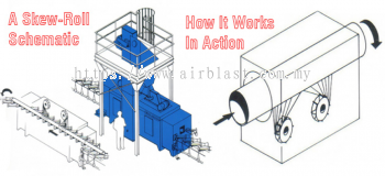 Skew-Roll Type Pipe Blasting Machines