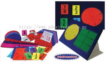 Kit Pengajaran Matematik Pecahan