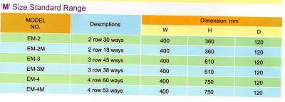 EPS Metal DB Board M Size Standard Range
